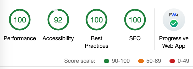 Practical.app Lighthouse Scores